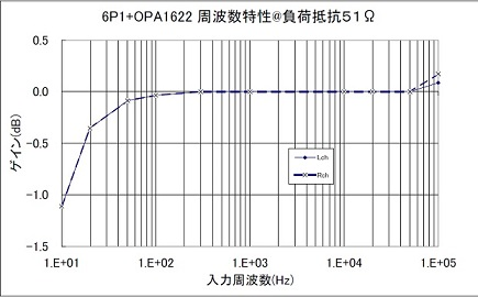 周波数特性.jpg